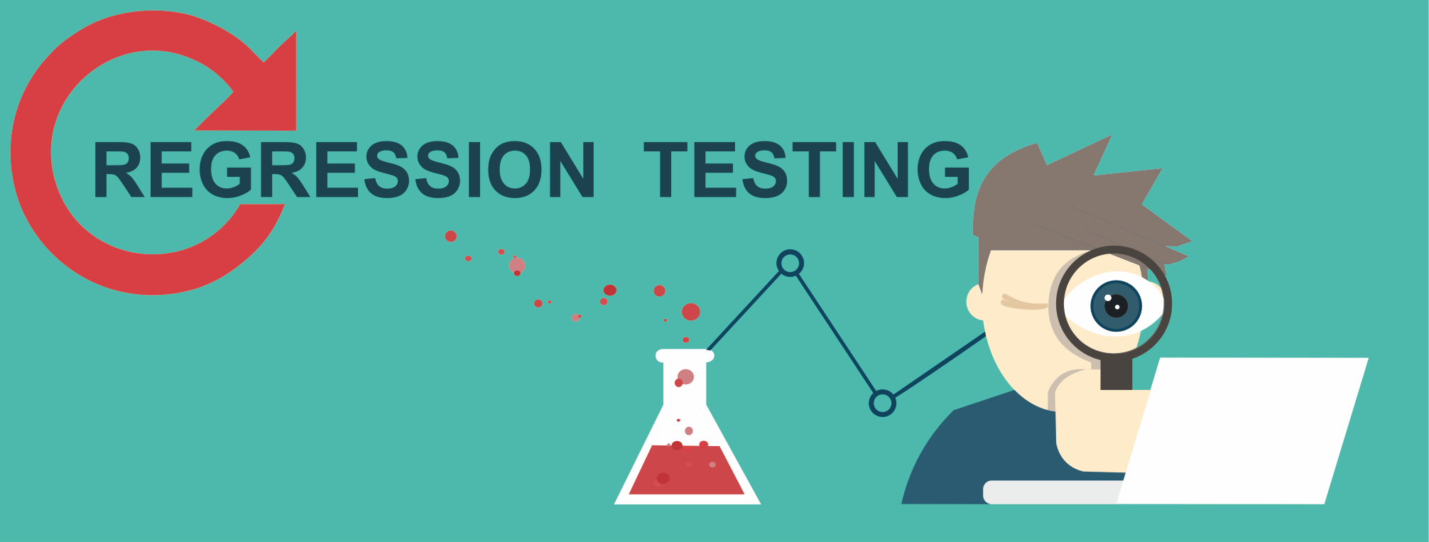 How to Automate Regression Testing?